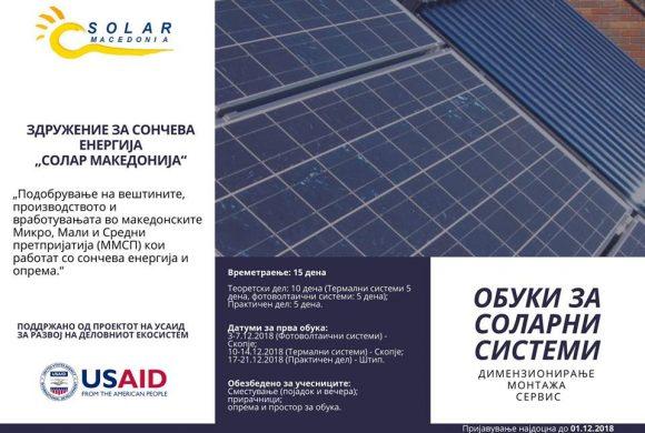 Втор настан во организација на Солар Македонија и поддржано од Проектот на УСАИД за развој на деловниот екосистем